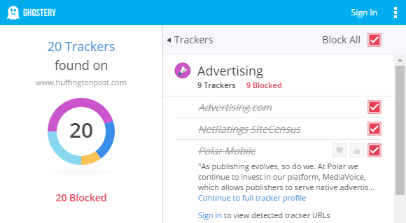 Screenshot of Ghostery blocking 20 trackers on a web page.