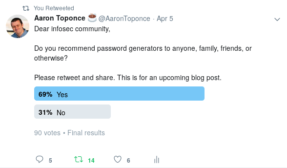 Screenshot of a Twitter poll I took asking if people recommend password generators. 69% said yes, 31% said no.
